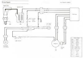 kawasaki wiring schematics for ignition wiring diagram database kawasaki mule 2510 diesel wiring diagram at Kawasaki Mule 2510 Wiring Diagram