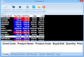 Download Csoft Marketwatch 2 0 0 242