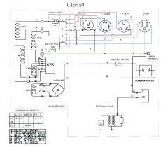 champion motorhome wiring diagram champion auto wiring diagram onan 4000 rv generator wiring diagram nilza net on champion motorhome wiring diagram