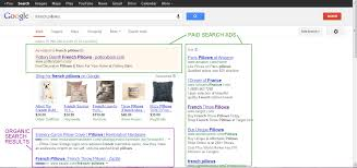 Sem Examples Seo Sem And Ppc An Easy Intro For Small Business Part 2 Yola