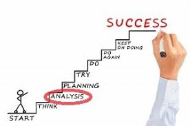 What Is An Analytical Skill Analytical Skills Business Skills Software