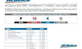 Car Battery Group Size Chart Everstart Battery Warranty Herkicks Co