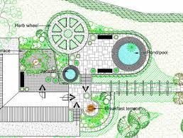 Small Picture Garden Design Layout decorating clear
