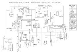 wiring diagram for chinese atv wiring diagram and hernes roketa atv 250 wiring diagram 0 00