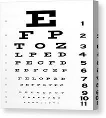 Alphabet Eye Chart The Eye Chart Canvas Print