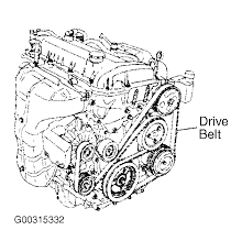mazda serpentine belt routing and timing belt diagrams serpentine and timing belt diagrams