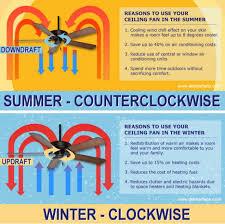 ceiling fan direction in winter faq summer