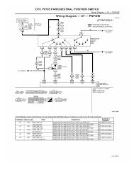 repair guides automatic transaxle 2003 dtc p0705 park wiring diagram at pnp sw 2003