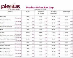 Price Chart Plexus Prices Plexus Products Plexus Pink Drink