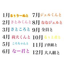 す と ぷり 誕生 日