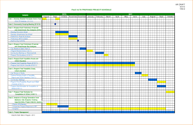 Construction Gantt Chart Template 025 Residential Construction Schedule Template Excel Ideas