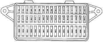 volkswagen lupo fuse box diagram fuse diagram vw t5 fuse box diagram volkswagen lupo fuse box diagram