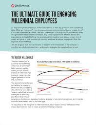 employee engagement ideas for millennials the ultimate guide ultimate guide to engaging millennial employees