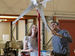 Our Research School Of Mechanical Engineering University