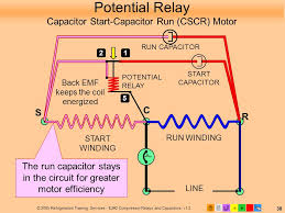 csir compressor wiring diagram csir image wiring e2 motors and motor starting ppt on csir compressor wiring diagram