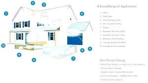 where to install a whole house fan whole house fan control whole house fan home dehumidifier
