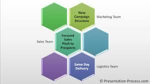 Hexagon Chart Excel Create Alternating Hexagons Diagram Powerpoint Smartart Series 2