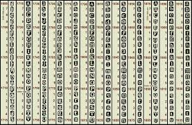 London Date Letter Chart Online Encyclopedia Of Silver