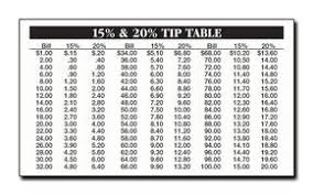 Tip Chart Printable Tip Chart Card Blackjack Tips Tips Card Wallet