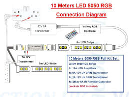 led light strip wiring diagram wiring led strip light wiring diagram pdf unique led strip wiring diagram multiple s one light great full kit rgb 1043x787 on
