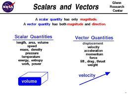Speed Vs Velocity Scalars And Vectors