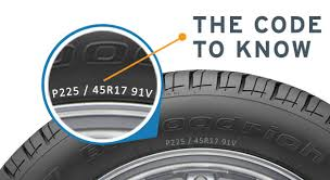 Tire Chart Meaning What Do The Numbers On Tires Mean Tirebuyer Com