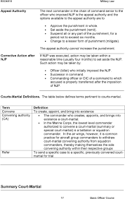 Military Law B3o4818 Student Handout Pdf Free Download