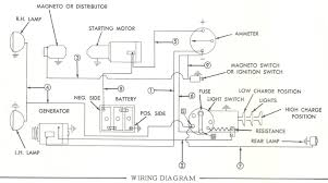 12 volt ferguson tractor wiring diagram this is the data wiring to 30 ferguson tractor wiring diagram wiring library 12 volt ferguson tractor wiring diagram this is the