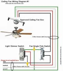 wiring diagram for multiple lights on one switch power coming in Electrical Light Wiring Diagram ceiling fan wiring diagram 1 electrical electric light wiring diagram