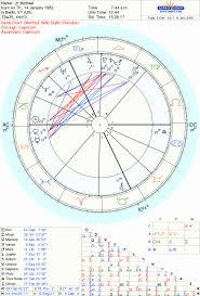 Usher Natal Chart 64 Methodical Birth Chart Scorpio