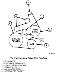 solved i need serpentine belt diogram 2005 chrysler fixya here it is