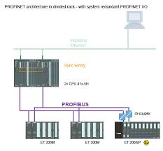 simatic high availability systems simatic siemens profibus architecture switched i o connection in divided rack