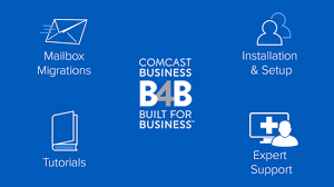 Comcast Busines Office 365 Email Migration By Comcast Business Comcast