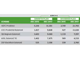 Mutual Funds 7 Mutual Fund Investment Mistakes That Could