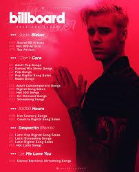 Pop Charts 2019 Justin Bieber Charts Jbiebercharts Twitter