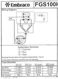 whirlpool refrigerator wiring diagram fharates info whirlpool fridge wiring diagram whirlpool refrigerator wiring diagram as well as wiring a refrigerator compressor whirlpool gold refrigerator wiring diagram