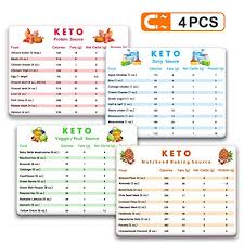 Tecvinci Keto Cheat Sheet Magnets Ketogenic Diet Foods Cheat Sheet Magnets Protein Carb Fat Reference Charts Guide Reference Charts For 45