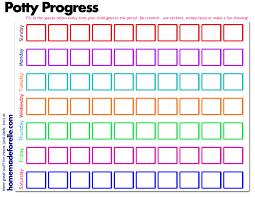 Toddler Potty Chart Ideas Potty Training Regression Potty Training Regression Potty