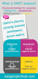 best ideas about swot analysis strategic really useful tool if writing a business plan planning a project or growing your business
