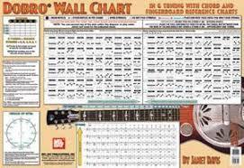 Dobro Chord Chart Dobro Wall Chart Wall Chart Chart Wall Beautiful Posters