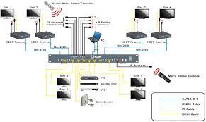 cat audio wiring diagram cat image wiring diagram cat5 wiring diagram poe wiring diagram and schematic design on cat5 audio wiring diagram