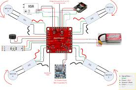 pinout diagram revolt v1 wiring diagrams