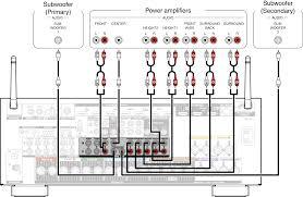 vizio tv wiring schematic vizio discover your wiring diagram set up surround sound diagram vizio tv wiring