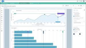 Einstein Analytics Chart Enhancements