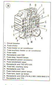 1987 chevy truck fuse box diagram 1987 image 74 blazer fuse block diagram the 1947 present chevrolet gmc on 1987 chevy truck fuse box