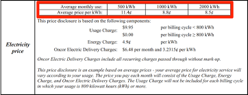 Average Electricity Bill For 2 Bedroom Apartment Decor Interior
