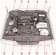 95 volvo 850 engine diagram 95 diy wiring diagrams 1997 volvo 850 engine diagram 1997 electrical wiring diagrams