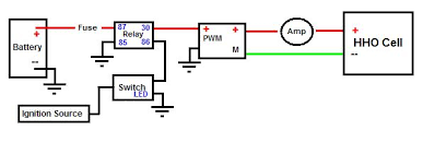 secret diagram learn wiring diagram hho generator Efie Wiring Diagram it only works when the engine is running we can turn it on and off efi wiring diagram