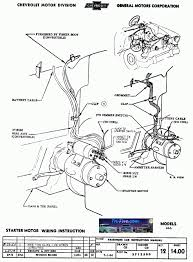 wiring diagram for 1955 chevy bel air the wiring diagram 57 chevy ignition switch wiring diagram nodasystech wiring diagram
