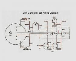 generator wiring schematics wiring diagrams best ac generator wiring diagram generac standby best of 2005 chevy cobalt wiring schematic ac generator wiring